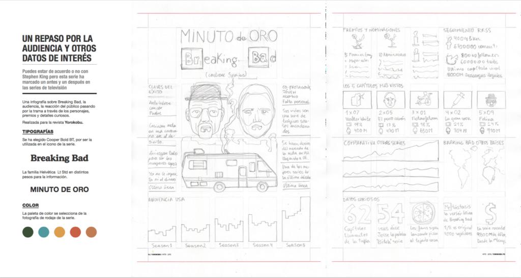 Aprender a hacer infografías