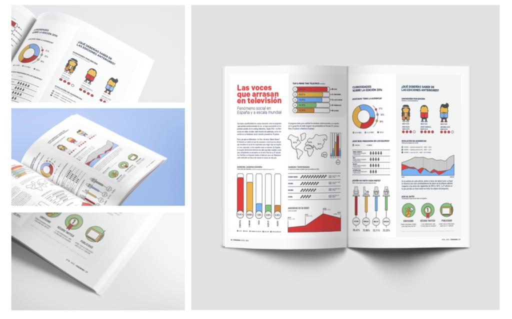 Cómo diseñar infografías