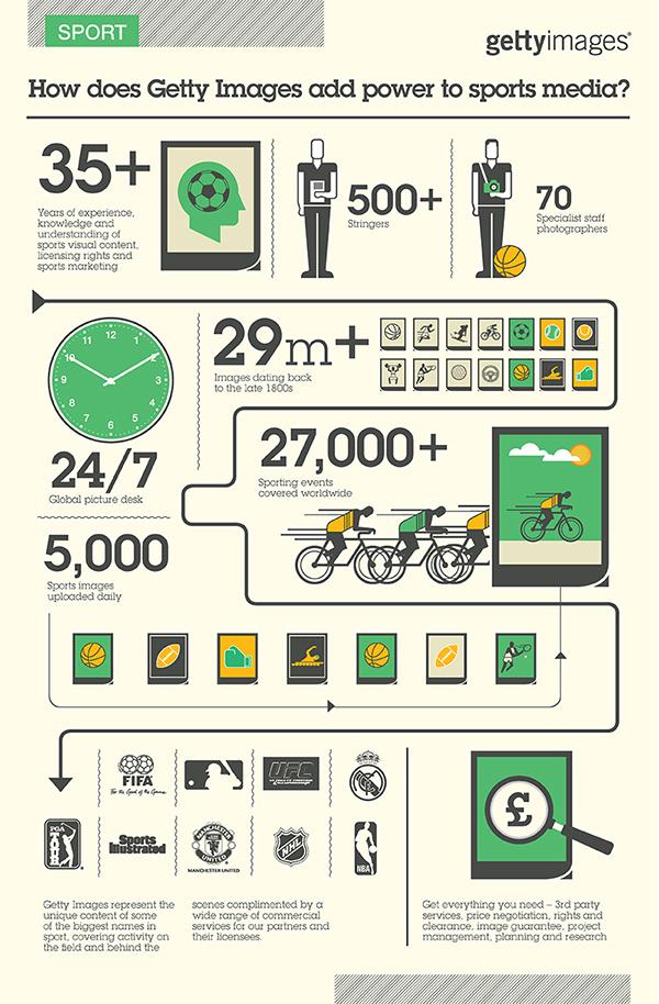 infografia-deporte